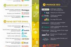 100 free tools digital marketing के लिए  # infographic
