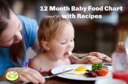 12 month Baby Food Chart/ Indian Meal Plan for 1 Year old baby with Recipe Ideas