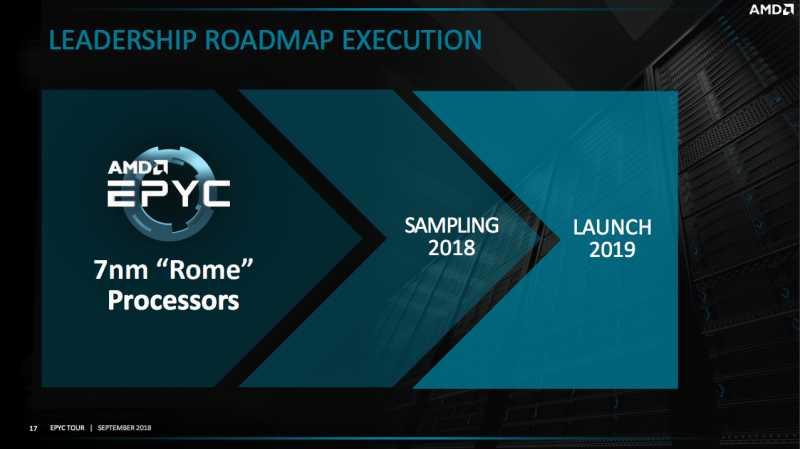 AMD EPYC Rome 7452 32 Core CPU Annihilates Intel