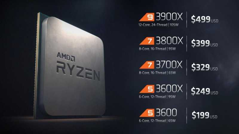 AMD Ryzen 5 3600 Beats Intel Core I5-9600K In UserBenchmark Real World Test