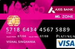 Axis BankMy ZoneCredit Card - Review and Highlights - Financial Control