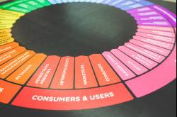 Data is the heart of a digital marketing campaign