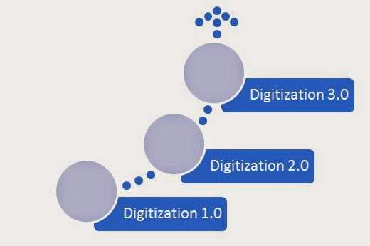 Decoding Cable MSO's Digitalization Journey..