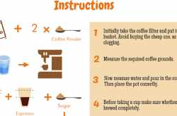 essential ways of using used coffee grounds