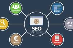 enroll in a white label seo reseller program and earn additional income