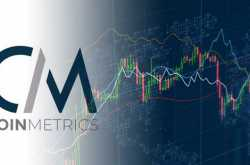 Fidelity-Backed Crypto Analytics Firm Coin Metrics to Integrate Twitter-Based Crypto Sentiment Feed - Alternate Investments
