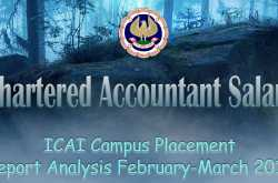 fresher chartered accountant salary 36 lakh in march 2019 icai