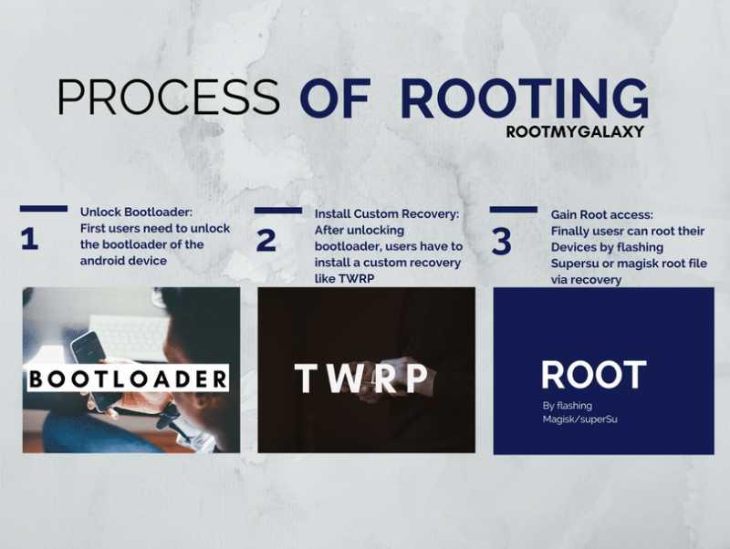 Root Alcatel