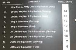 Humor in Uniform - OROP and OROQ - A Contrarian View