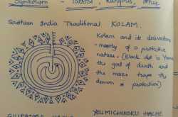 Indian symbolism - tattoos and rangolis