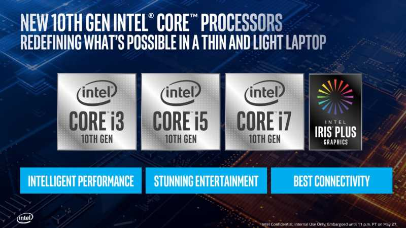 Intel Ice Lake, Tiger Lake, Sapphire Rapids, Alder Lake, Granite Rapids And Meteor Lake CPU Details Surface