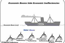 LEAN in Economy: a new dimension to JIT for economies in recession