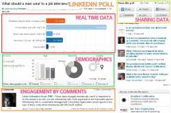 Lighthouse Insights: Why SMEs Should Use LinkedIn Polls For Their Brands?