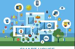 must have smart home devices