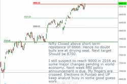 Nifty update August 5, 2016