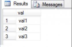 STRING_SPLIT function in SQL Server
