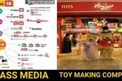some lesser known businesses of mukesh ambani