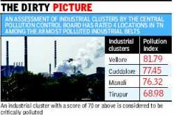 Stations to track air quality in TN's most polluted belts