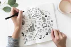 what makes startups creativity-tanks? | sramana mitra