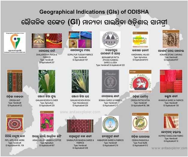 Zealously Use And Promote Geographical Indications #OdishaGI #GIsofIndia