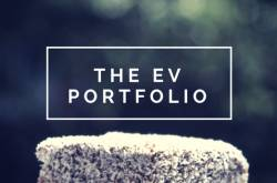 Portfolio: Adding Sixth Tranche of EV Portfolio - Capitalmind