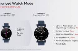 Qualcomm Announces Snapdragon Wear 4100 And Snapdragon Wear 4100+ SoCs For Smartwatches