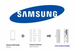 Samsung Announces Clever 5G Radio That Integrates Several Antennas